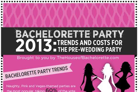 bachelorette party invite wording ideas brandongaillecom
