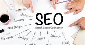 Basic Seo Principles Increase Your Website Traffic