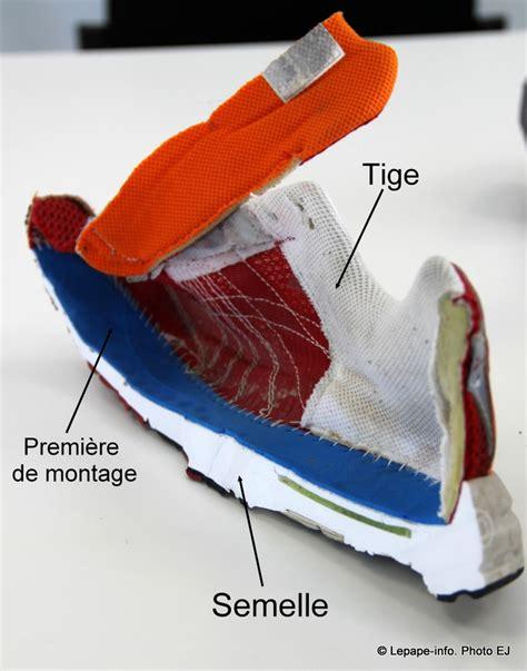 une chaussure de running 224 la loupe lepape info