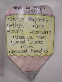 Second Grade Writing Anchor Charts
