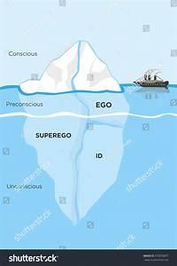Iceberg Metaphor Structural Model Psyche Diagram Stock Vector 370078097