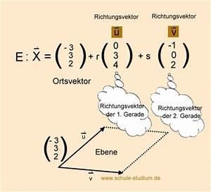 Ortsvektor Berechnen : analytische geometrie und lineare algebra ebenengleichung parameterform aus 2 geraden aufstellen ~ Themetempest.com Abrechnung