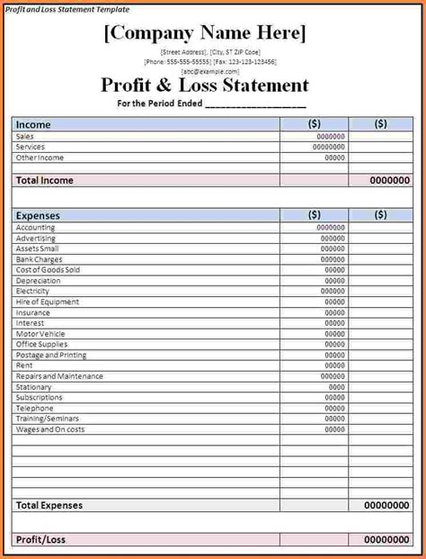 business profit  loss spreadsheet excel