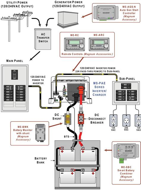 image result  rv converter charger wiring diagram