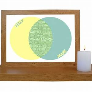 Personalised Couples Venn Diagram Poster