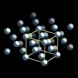 What is the crystal structure of aluminum?   Tutorvista ...