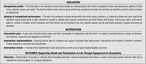 Summary Of Qualifications For Entry Level Scope Of Practice Obgyn Key
