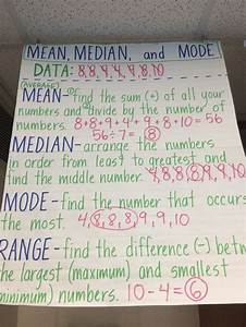 18 Best Images About Mode  Median  Mean  Range On