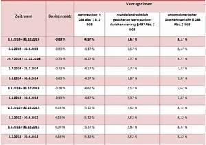 Verzugszinsen Berechnen : verzugszinsen f r immobilienbesitzer ~ Themetempest.com Abrechnung