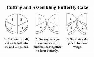 butterfly cake recipe butterfly cakes butterfly cake With butterfly birthday cake template printable