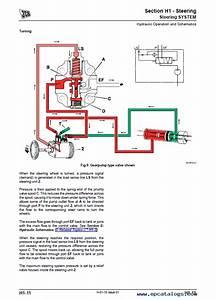 Download Jcb Side Engine Loadalls Service Manual Pdf
