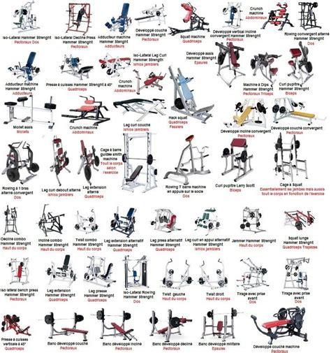 programme salle de musculation 1000 ideas about appareil de musculation on building materiel de