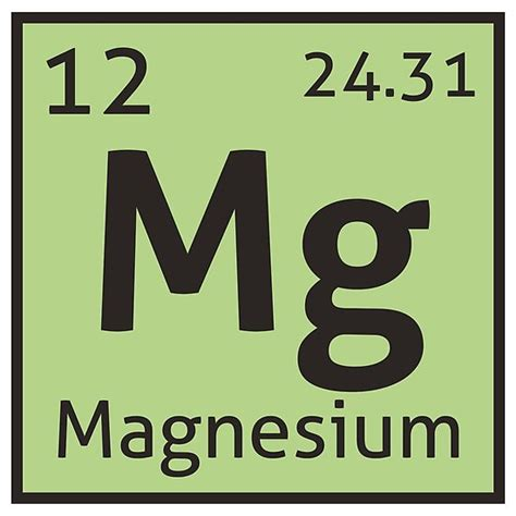 magnesium periodic table quot the periodic table magnesium quot posters by destinysagent