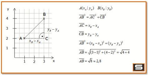 satz des pythagoras formel  berechnen mit  rechner