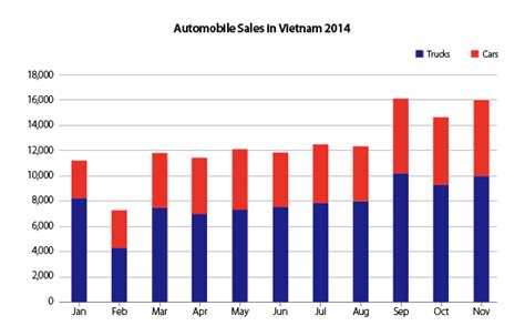 Debate Continues Over Reducing Import Tariffs for Vietnam