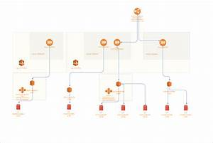 5 Things You Need To Know To Draw Better Aws Diagrams