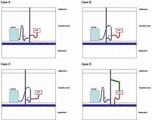 How To Install Washing Machine Drain Vent