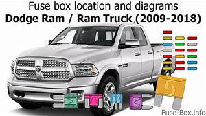 Fuse Box Location And Diagrams  Dodge Ram 1500  2500  3500
