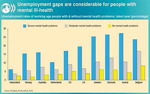 Irish working-age disability recipients up 40% in 2006-2014