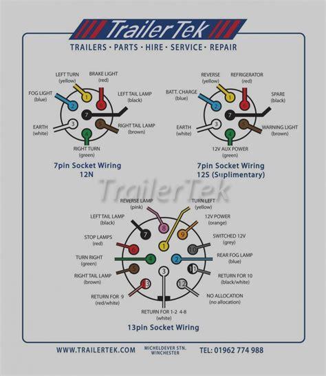 Sabs Trailer Plug Wiring Diagram South Africa