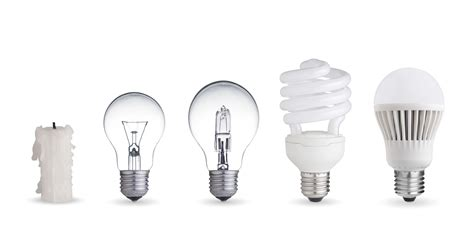 Energy Efficient Products & Devices Archives