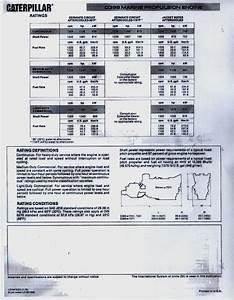 34 Cat 3126 Ecm Wiring Diagram