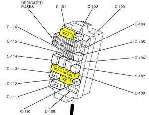 30 2003 Mitsubishi Eclipse Fuse Box Diagram