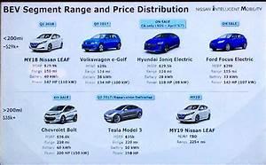 Nissan Leaf 2018 60 Kwh : nissan leaf une autonomie r elle de 360 km confirm e pour 2019 ~ Melissatoandfro.com Idées de Décoration