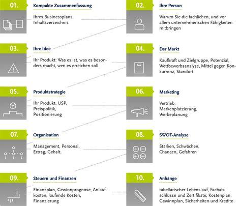 leitfaden businessplan und finanzplan erstellen