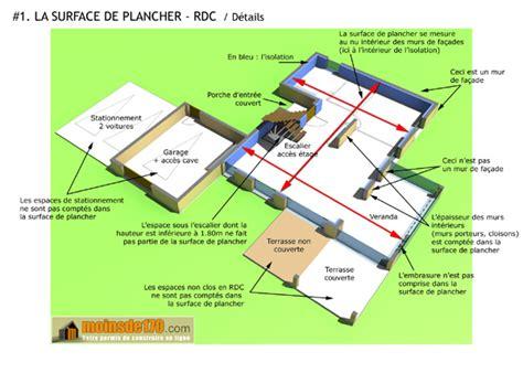 surface de plancher illustration sur un projet de maison