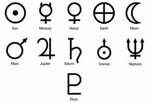 Facts About Astronomical Symbols | 8 Planets