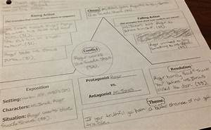 Seventh Grade Lesson Analyzing Plot With  U0026quot Thank You  M U0026 39 Am U0026quot