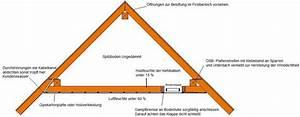 Dach Dämmen Ohne Unterspannbahn : d mmung oberste geschossdecke w rmed mmung dach und ~ Lizthompson.info Haus und Dekorationen