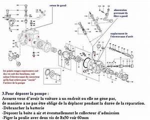 Pompe Injection Lucas 1 9 D : fuite pompe injection lucas sur 206 d m canique lectronique forum technique ~ Gottalentnigeria.com Avis de Voitures
