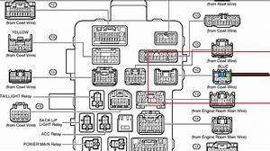 Wiring Diagram For 2007 Toyotum Highlander