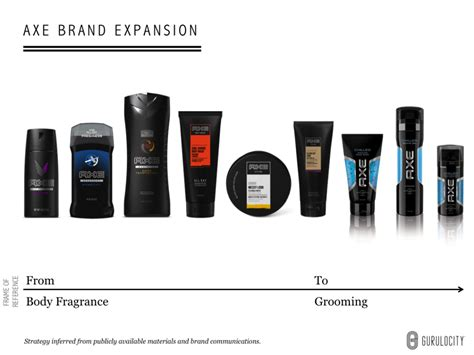 How 3 Established Consumer Brands Unlocked New Growth