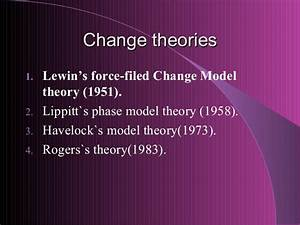 Lewin S Change Model Change Managment
