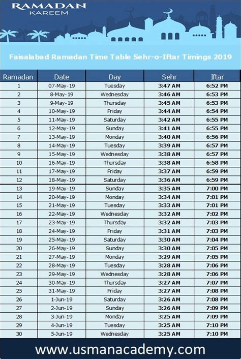 ramadan  timings calendar schedule ramazan sehar