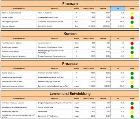 marketing controlling management handbuch business