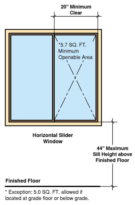 egress window requirements explained illustrations