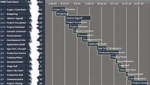 Gauge Chart Excel 2016 Template Project Activity Dashboard Excel Project Dashboard Template