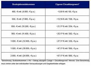Riester Rente Berechnen Formel : riester rente stc makler ~ Themetempest.com Abrechnung