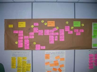 Mapping Process Conversation Sticky Gray