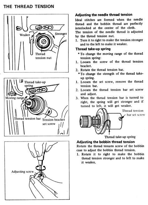 Juki Sewing Machine Threading Diagram