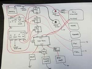 16  Race Car Engine Wiring Diagram Engine Diagram