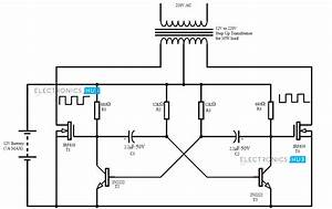 Introducing Simple Inverter Circuits