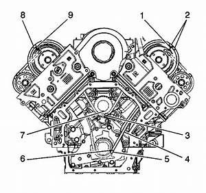 2000 Oldsmobile Intrigue Belt Diagram