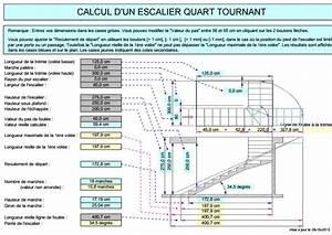 Calcul Escalier Quart Tournant : calcul d 39 un escalier quart tournant en feuille excel ~ Dailycaller-alerts.com Idées de Décoration