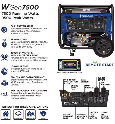 Westinghouse 7500-Watt Gasoline Powered and Portable ...