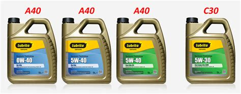 Lubrita Engine Oil Recommendations For Porsche Cars